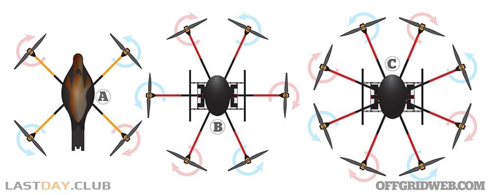 Квадрокоптер - это беспилотник с четырьмя винтами. Шестивинтовой беспилотник также известен как гексакоптер. Октокоптеры имеют восемь пропеллеров и, как правило, более стабильны в воздухе, но также весят больше и требуют больших батарей.