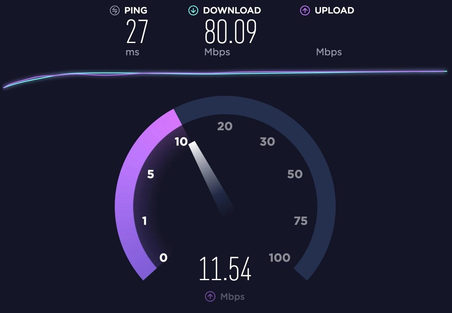 Internet speeds being measured