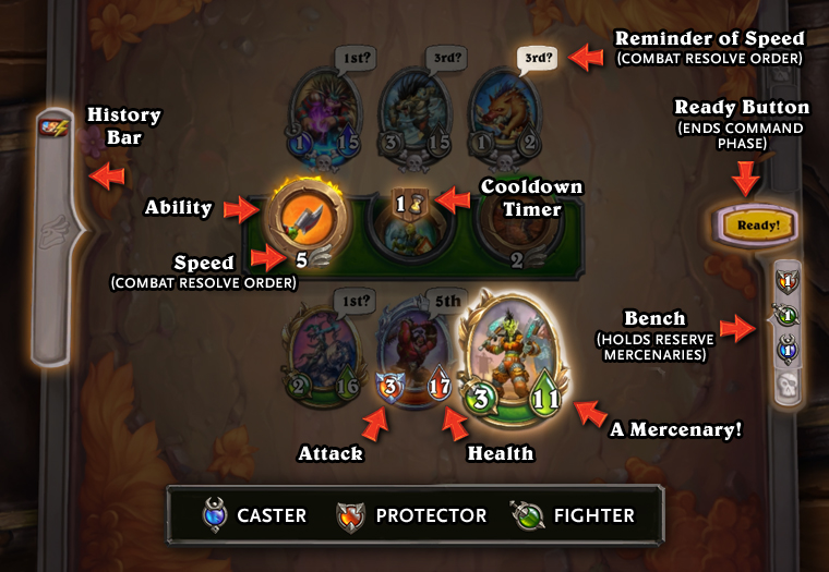 In Mercs, a bench takes up your deck slot where your Mercs not in play remain. Mercs themselves have attack and health like regular Hearthstone minions, but you select them and choose abilities to que instead. Once you're done selecting abilities you can hit the ready button to move from the command phase to the combat phase.