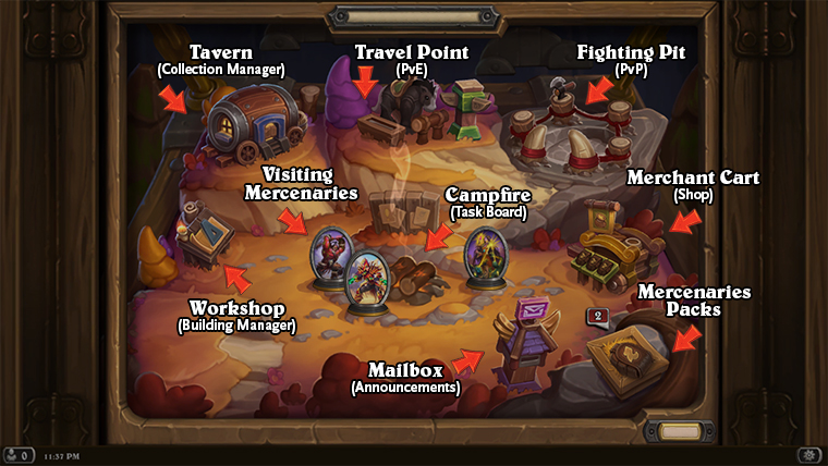 The Village resembles a pop-up book, with cheery Hearthstone aesthetic. Read on for more on each part of the village.