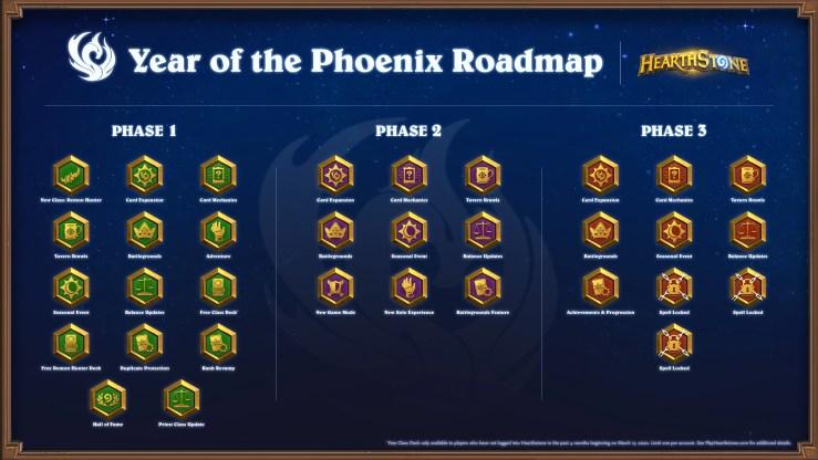 year of the phoenix phase 2 roadmap