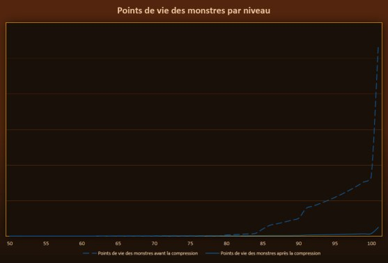 devwatercooler_Graph_MH.jpg
