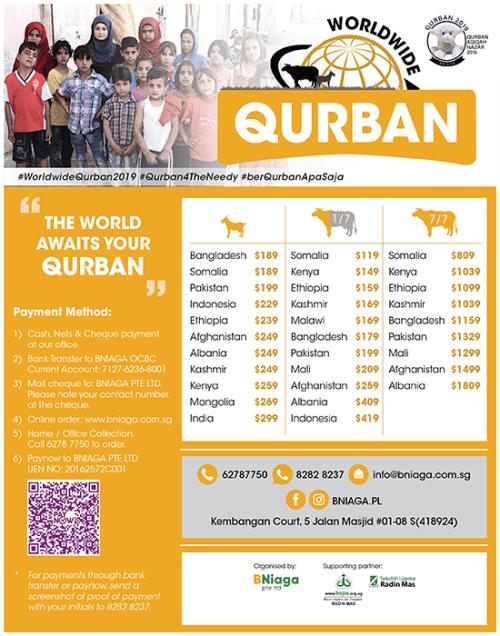 Qurban – Worldwide