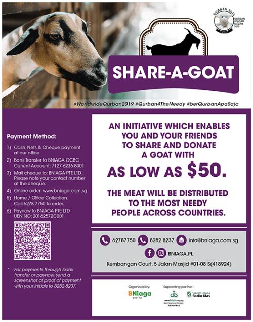 Qurban – Share-A-Goat