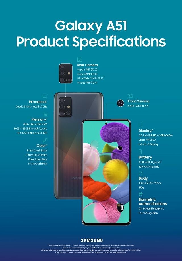 Samsung presenta a los nuevos miembros de la serie Galaxy: A51 y A71