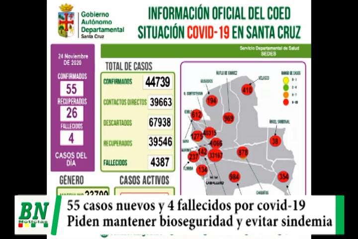 Alerta coronavirus, Confirman 55 casos nuevps y 4 fallecidos, piden mantener bioseguridad para evitar sindemia