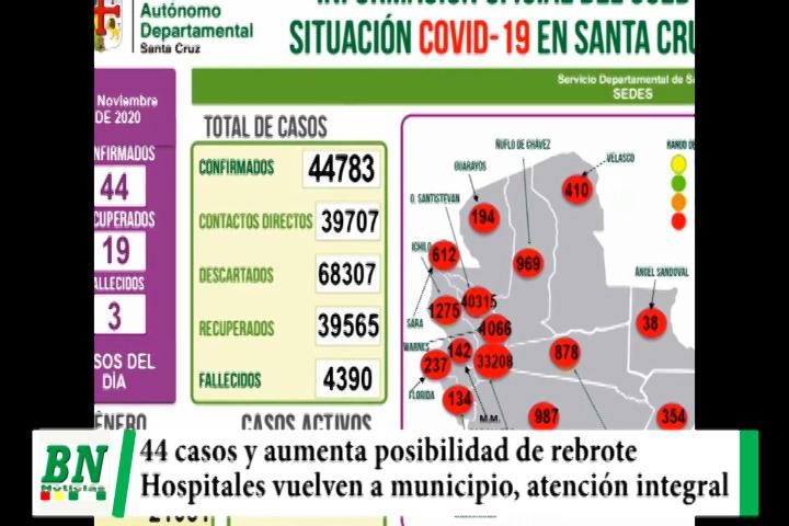 Alerta coronavirus, 44 casos y aumenta posibilidad de rebrote,  piden no saturar hospitales del 2do nivel