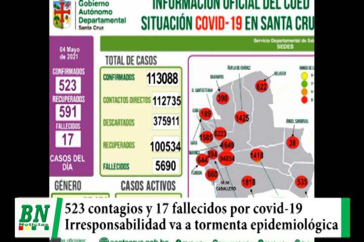 Alerta coronavirus, 523 contagios y 17 fallecidos, irresponsabilidad lleva a tormenta epidemiológica