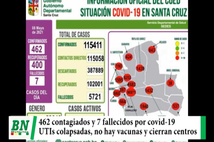 Alerta coronavirus, 462 contagios y 7 fallecidos, UTIs colapsadas y no hay vacunas, exigen nuevas dosis