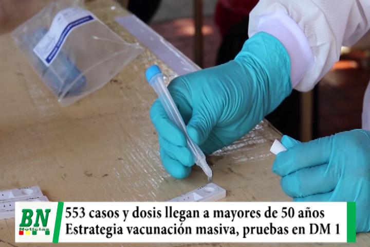 Alerta coronavirus, 553 contagios y alistan plan de vacunación masiva, dosis para mayores de 50 años