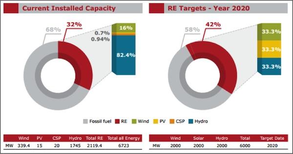 Renewable energy-03
