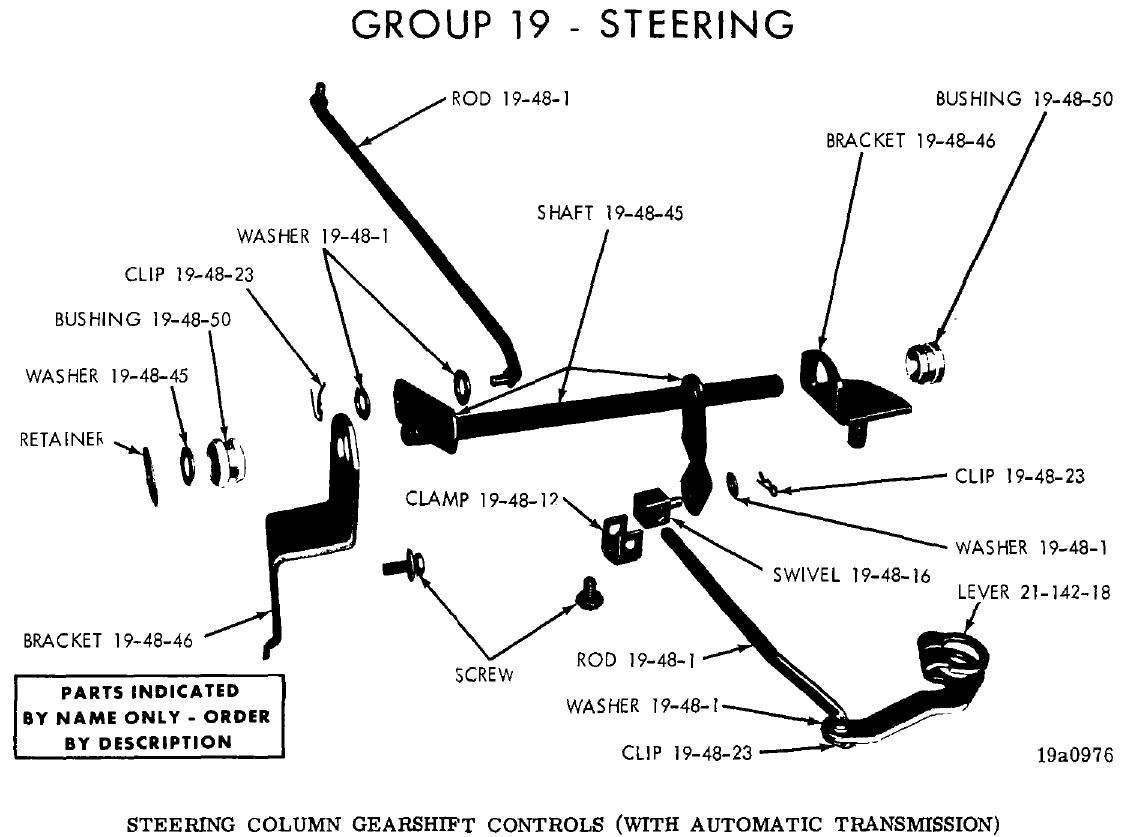 Craigslist Willys Jeep Truck Listings | Wiring Diagram Database