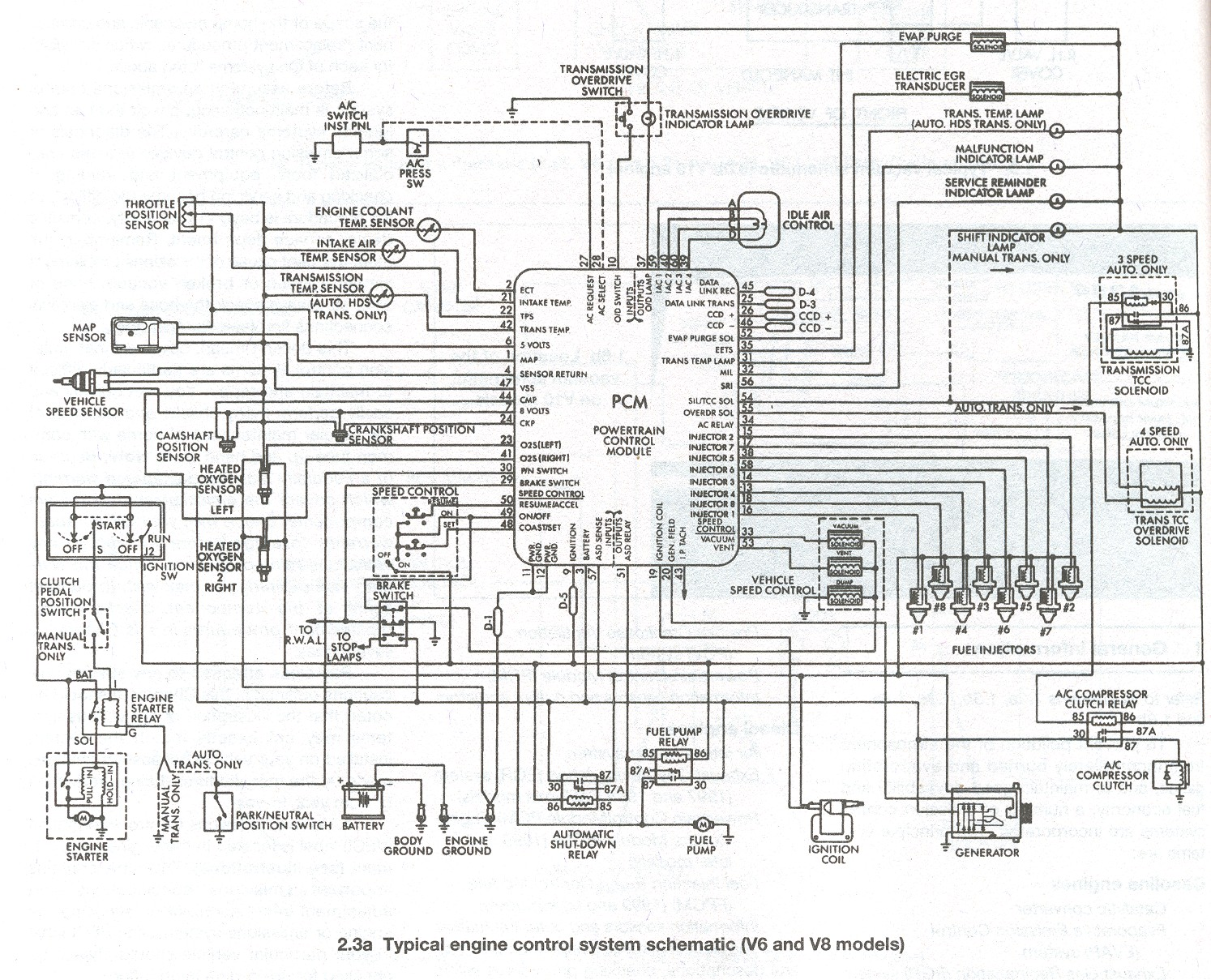 70 Chevy C10 Wiring Schematic