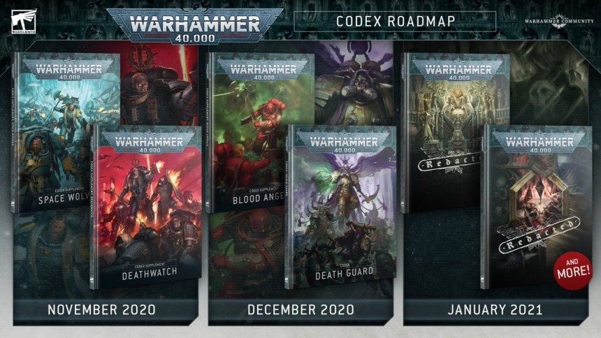Warhammer 40,000 Codex Roadmap