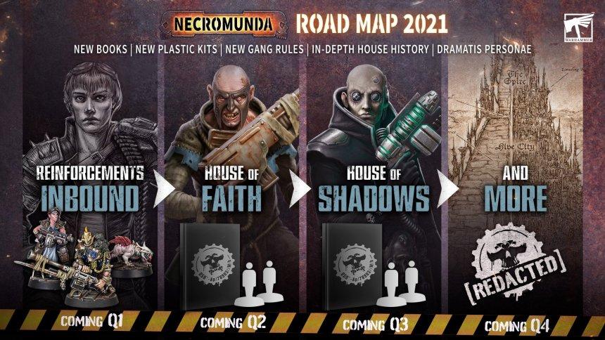 Necromunda 2021