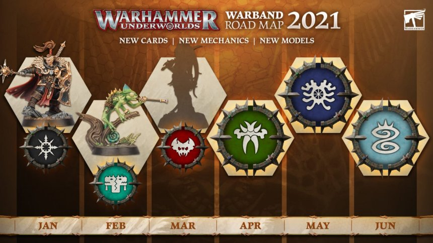 Warhammer Underworlds 2021 Roadmap