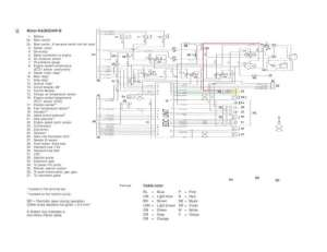 8 1 Volvo Penta Wiring Diagram 2012  Wiring Diagram And