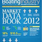2012 Market Data Book