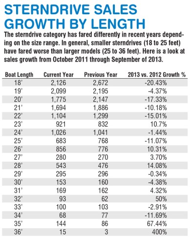 Click image to view larger (Source: Statistical Surveys, Inc.)
