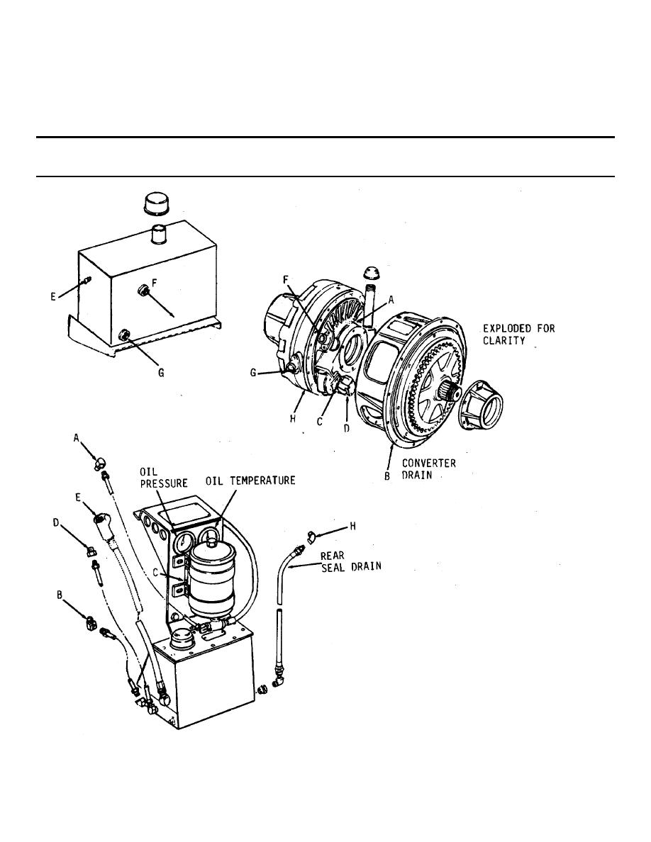 Torque converter troubleshooting images free troubleshooting torque converter troubleshooting choice image free table 3 51 anchor