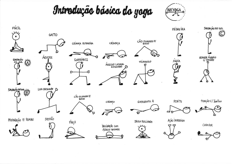 Introdução ao Yoga