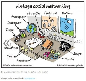 dashburst_com_what-social-networking-looks-like-in-real-life-comic