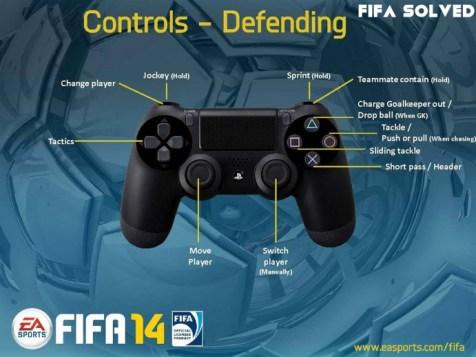 fifa-14-ps4-defending-controls-e1400583524847