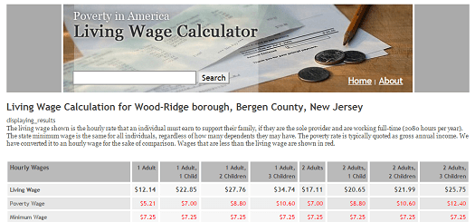 Click for MIT's Living Wage calculator