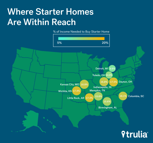 From this Trulia blog