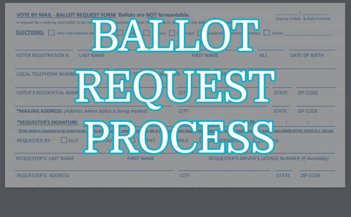 Requesting a Ballot: Which Way Works For You?