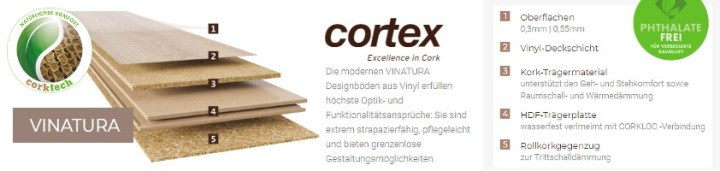 cortex vinatura klick vinyl designboden parkett aufbau
