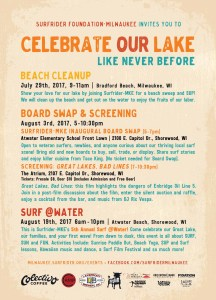 Surfrider Foundation-Milwaukee 30 Days to Celebrate Our Great Lake postcard back