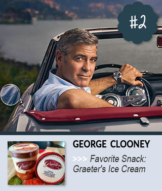 Celebrity-snacks-favorites-george-clooney