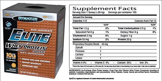 Экспертиза протеинов: Данные по Elite Whey Protein Isolate (версия 2009), вкус Rich Chocolate
