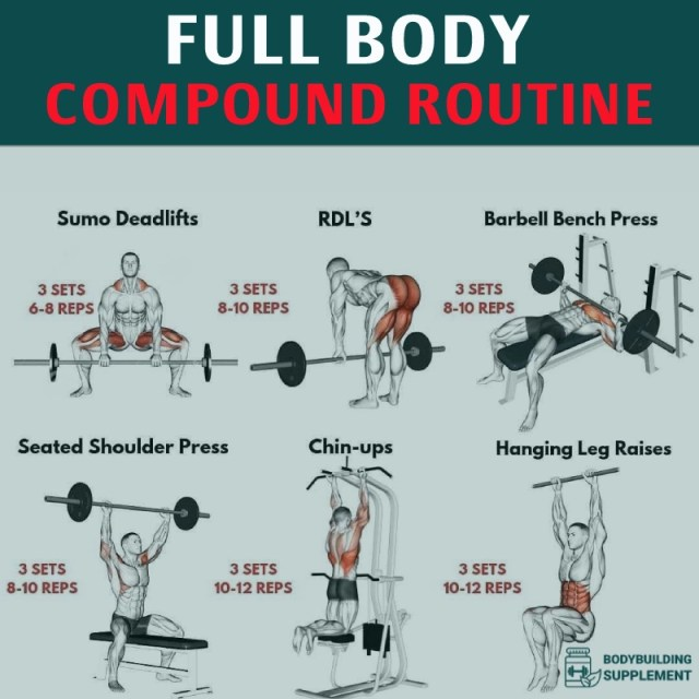 full body compound routine