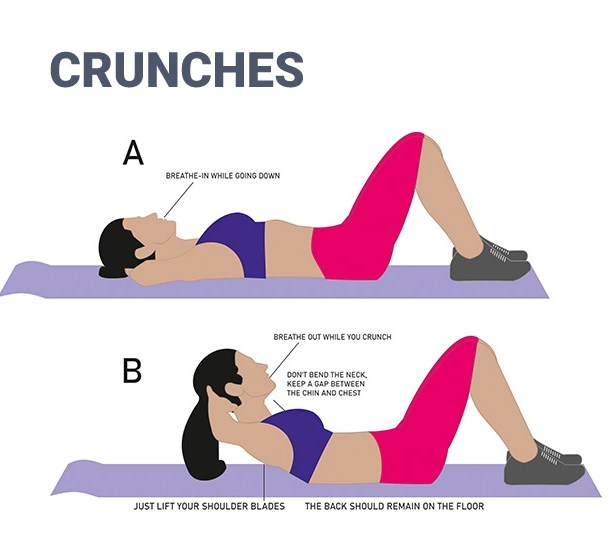 Crunches Workout