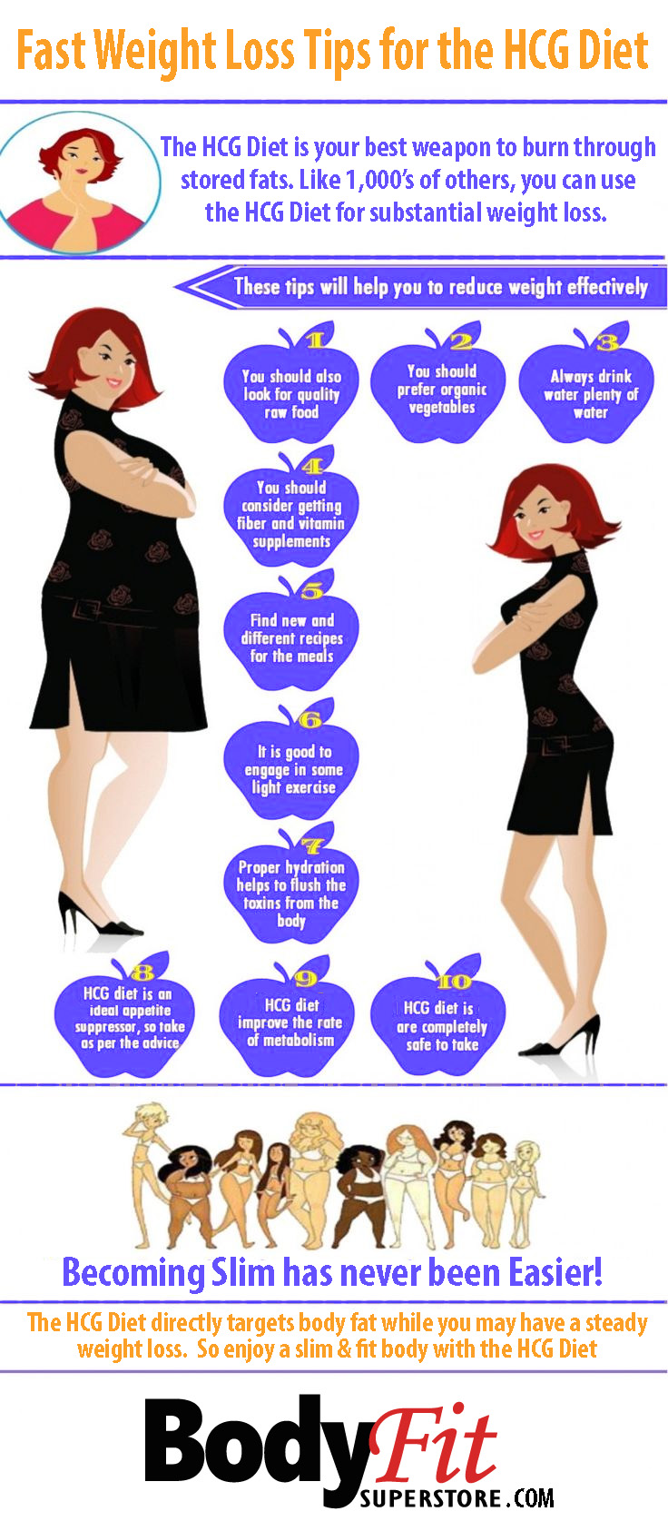 Infographic-Fast-Weight-Loss-Tips-HCG-Diet-BodyFitSuperstore
