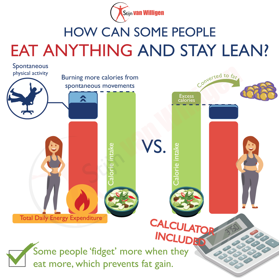 SvW-eat-anything-stay-lean