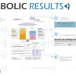 Metabolic Test Sample Report Infographic