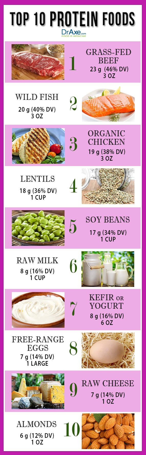 How To Gain Weight Fast For Women