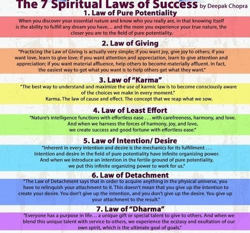 spiritual -laws