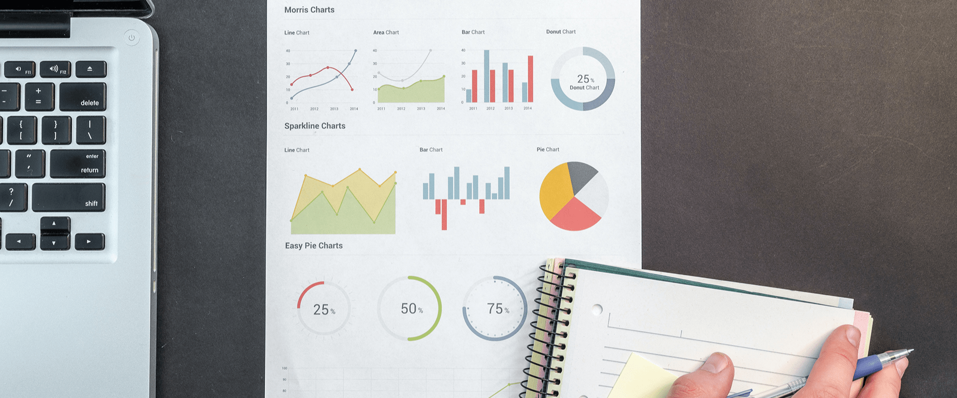 google analytics is a must have for every marketeer