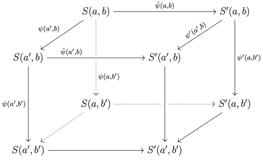 Commutative diagrams in latex ccuart Choice Image