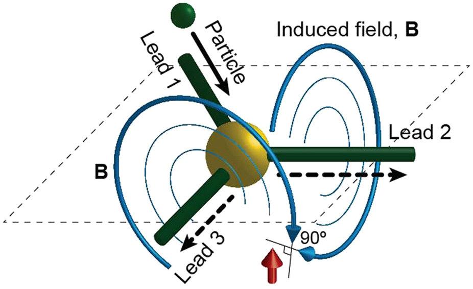 🔖 H-theorem in quantum physics by G. B. Lesovik, et al.