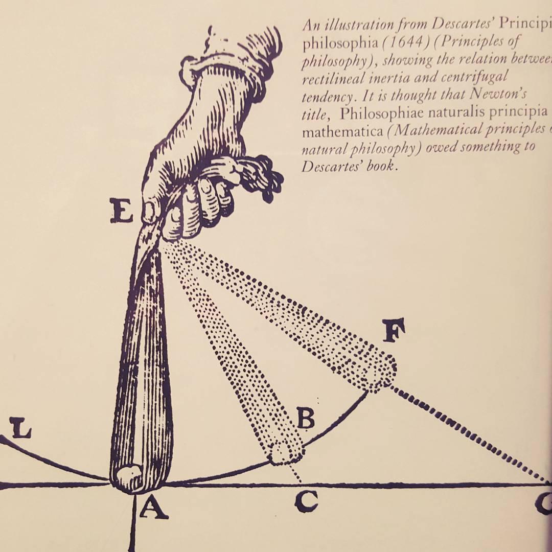 Descartes' Principia Philosophia (1644)