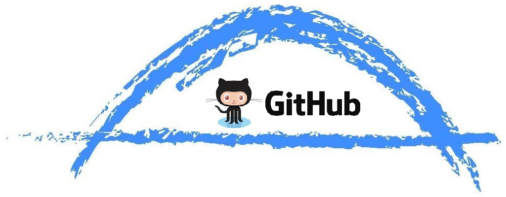 Enabling two way communication with WordPress and GitHub for Issues