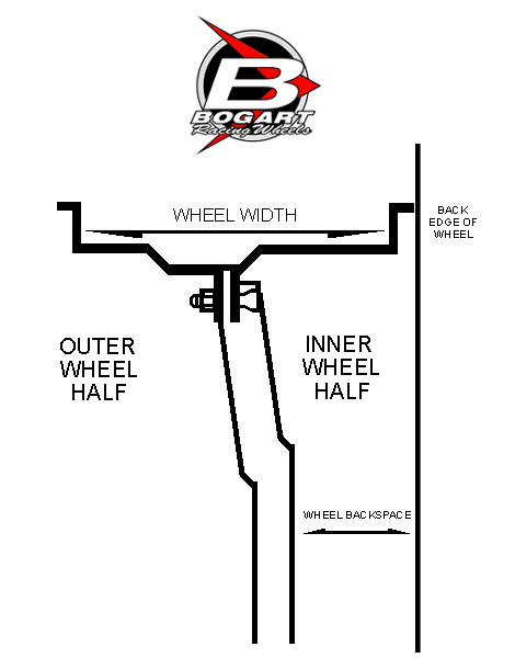 Wheel Size Diagram