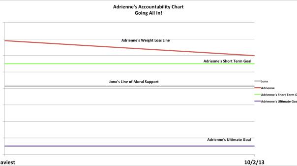 adn-graph