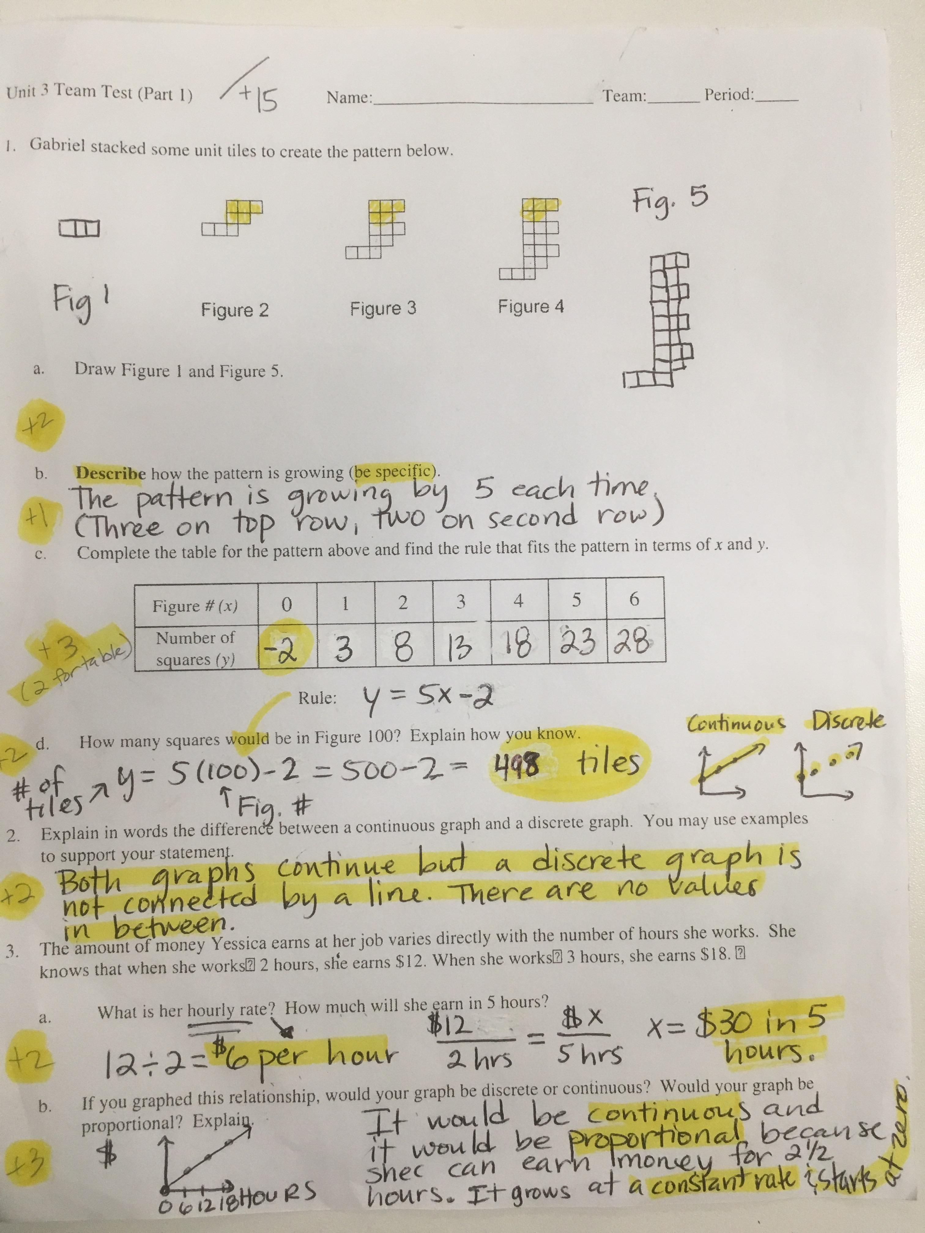 8th Grade Resources Common Core Math