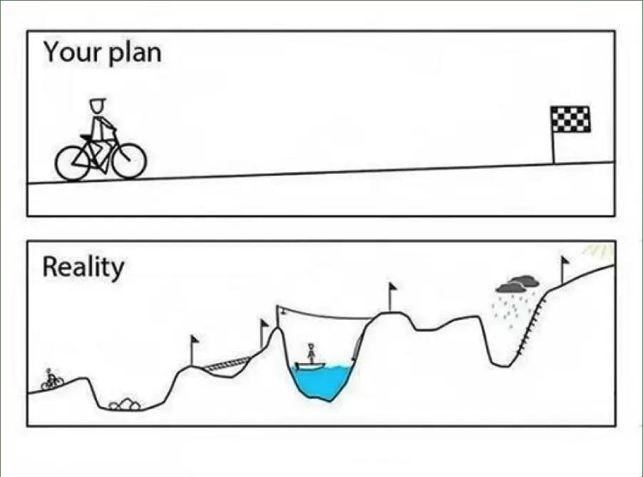 plan-vs-reality